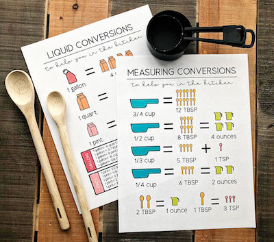 How Many Tablespoons In 1 3 Cup Convert